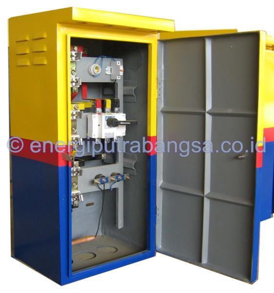 BOX Panel PLN Type LB
