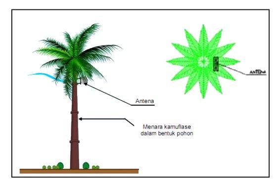 ilustrasi tower kamuflase