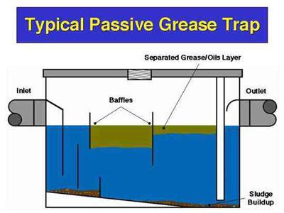 grease trap penyaring minyak