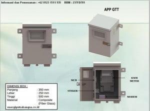 box panel fiberglass