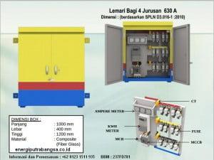 box listrik fiberglass