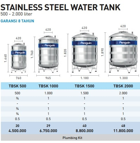 tangki air stainless steel